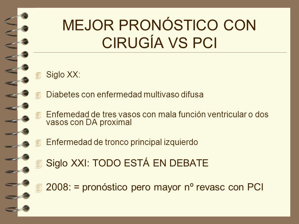 MEJOR PRONÓSTICO CON CIRUGÍA VS PCI