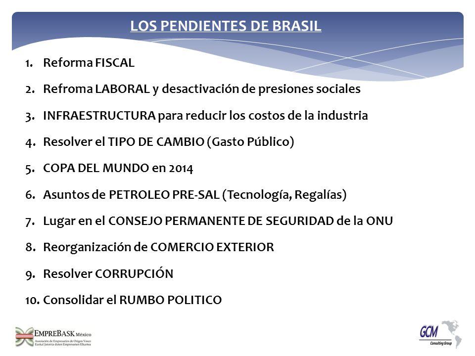 LOS PENDIENTES DE BRASIL