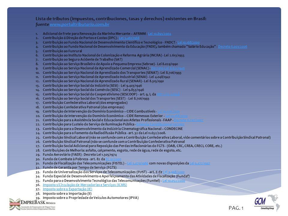 Lista de tributos (impuestos, contribuciones, tasas y derechos) existentes en Brasil: