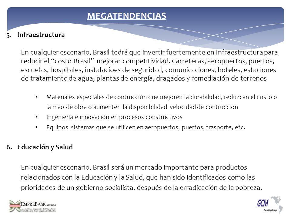 MEGATENDENCIAS Infraestructura