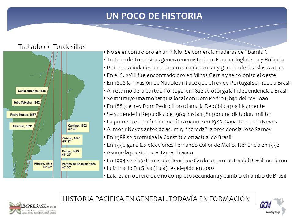 UN POCO DE HISTORIA Tratado de Tordesillas