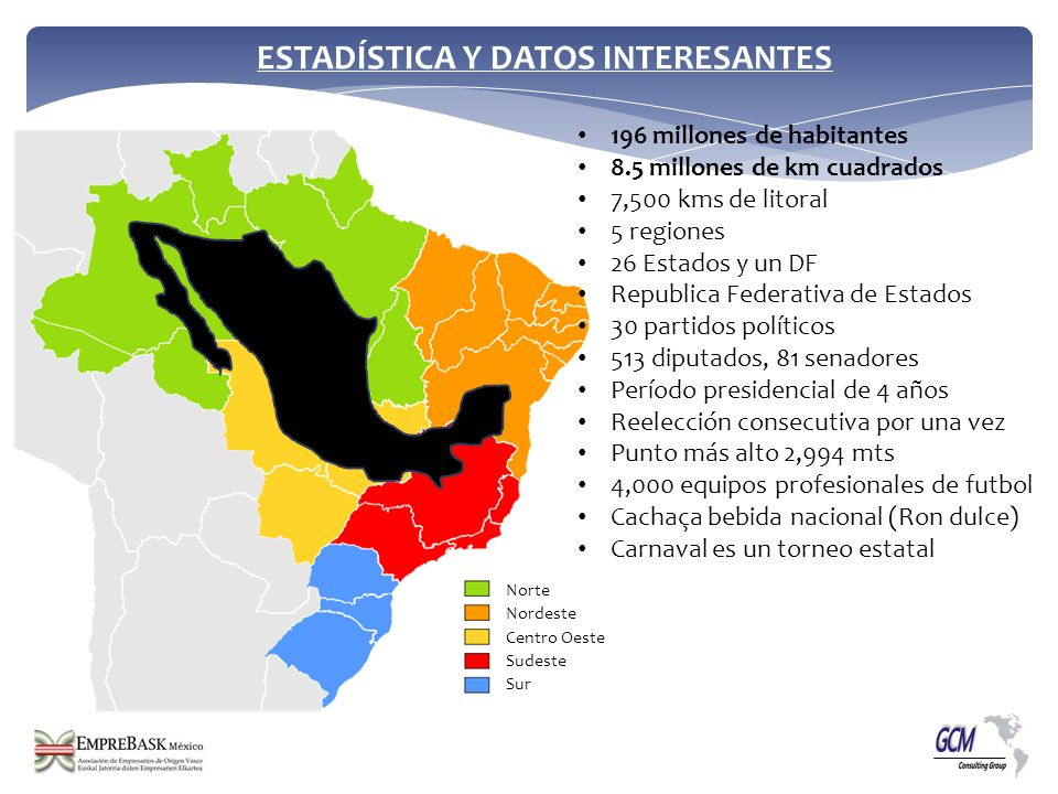 ESTADÍSTICA Y DATOS INTERESANTES