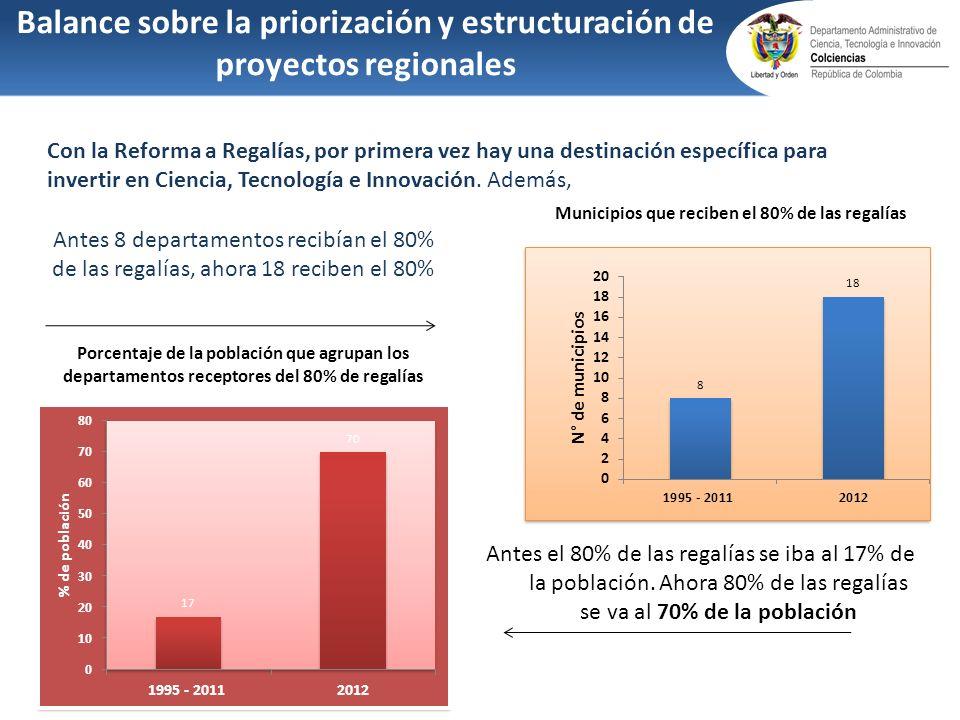Balance sobre la priorización y estructuración de proyectos regionales