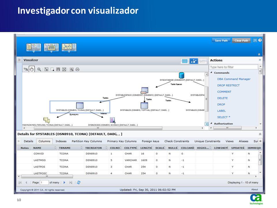 Investigador con visualizador