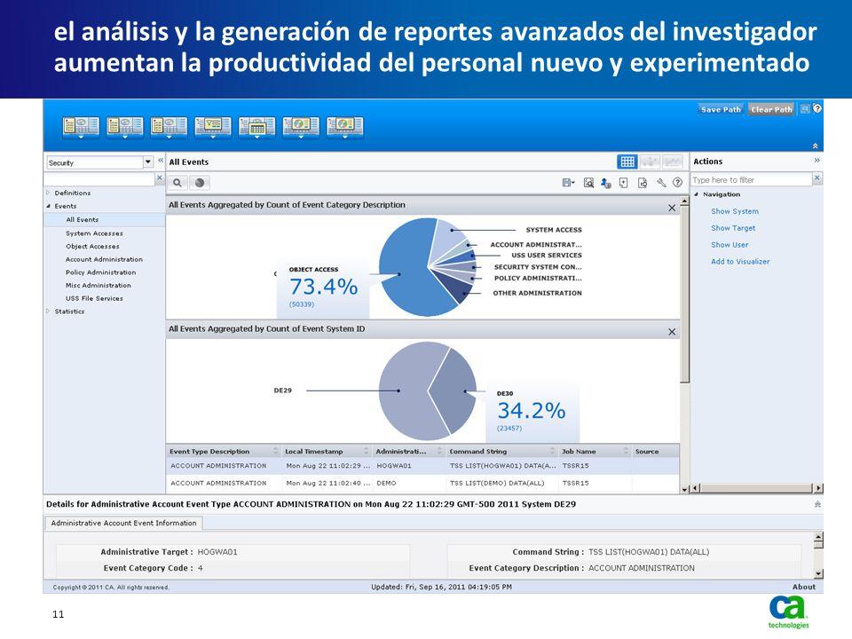 el análisis y la generación de reportes avanzados del investigador aumentan la productividad del personal nuevo y experimentado