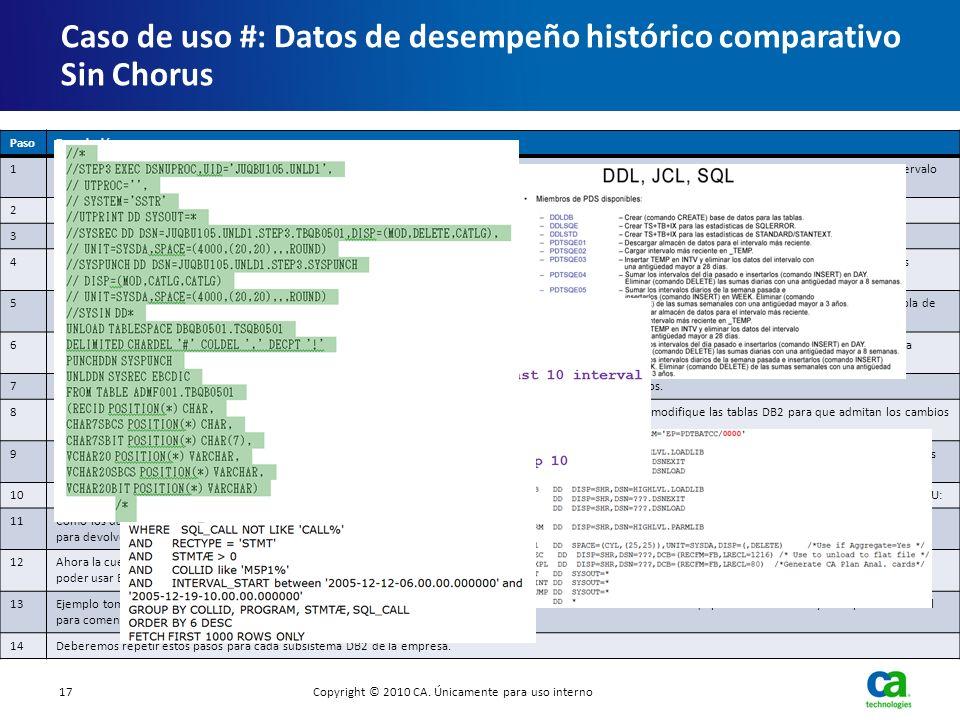 Caso de uso #: Datos de desempeño histórico comparativo Sin Chorus