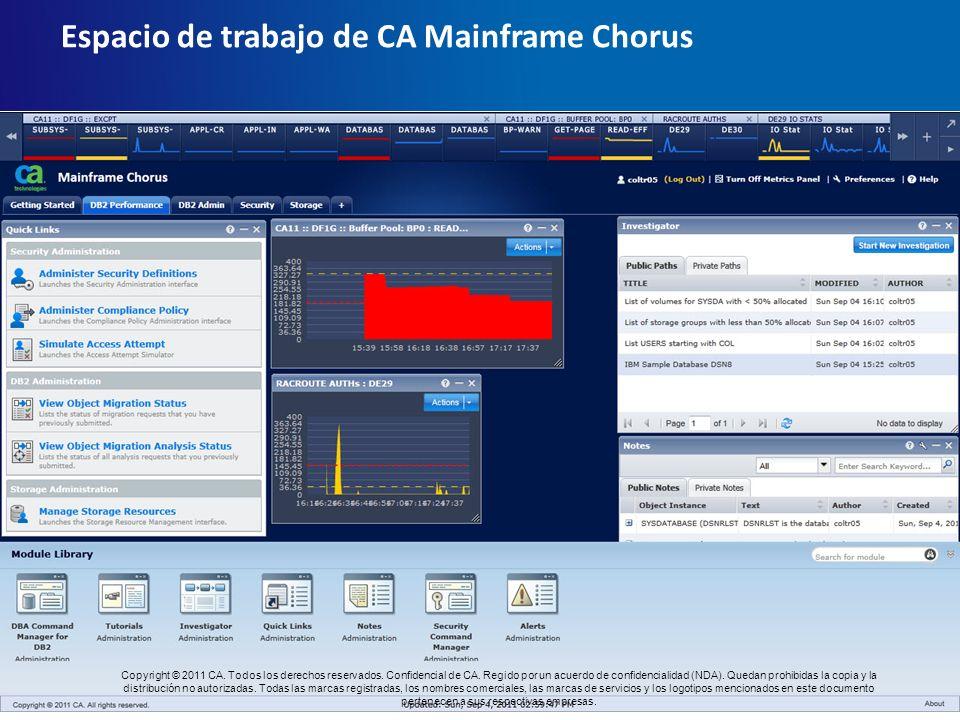 Espacio de trabajo de CA Mainframe Chorus