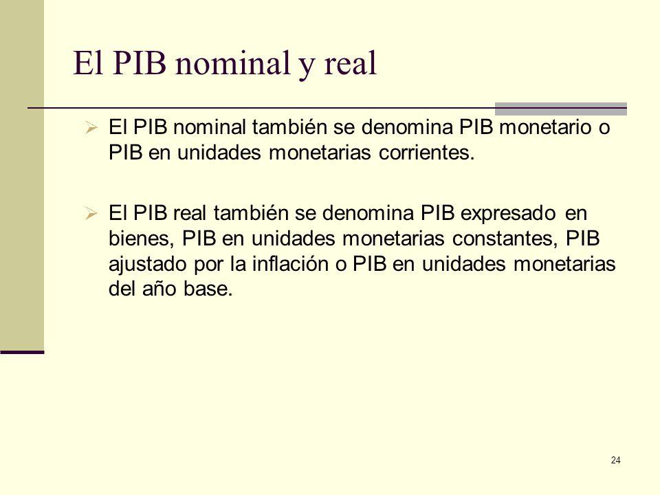 El PIB nominal y real El PIB nominal también se denomina PIB monetario o PIB en unidades monetarias corrientes.