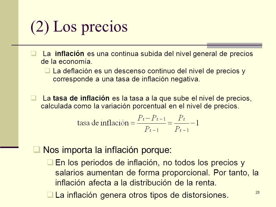 (2) Los precios Nos importa la inflación porque:
