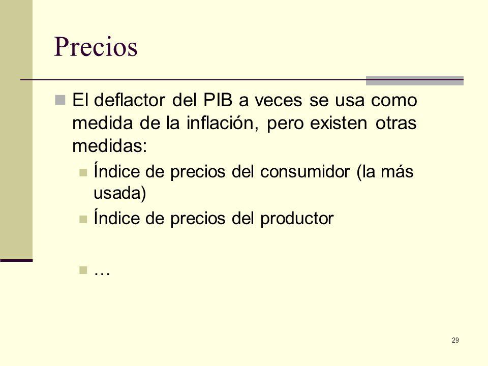 Precios El deflactor del PIB a veces se usa como medida de la inflación, pero existen otras medidas: