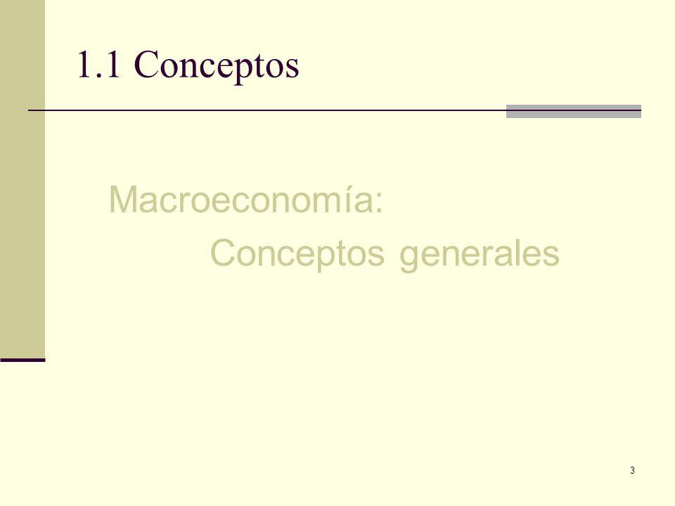 1.1 Conceptos Macroeconomía: Conceptos generales