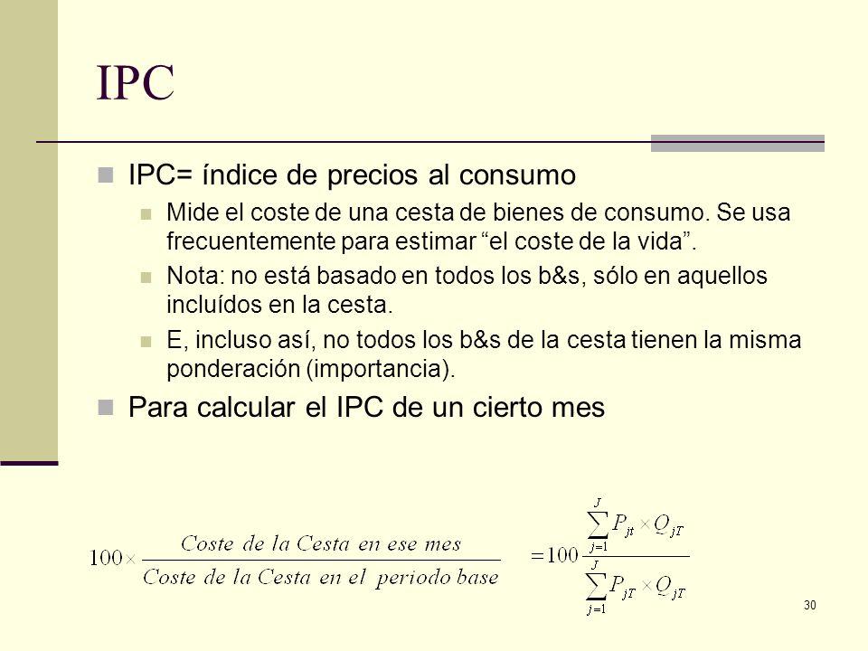 IPC IPC= índice de precios al consumo