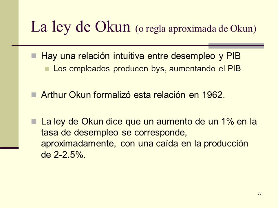 La ley de Okun (o regla aproximada de Okun)
