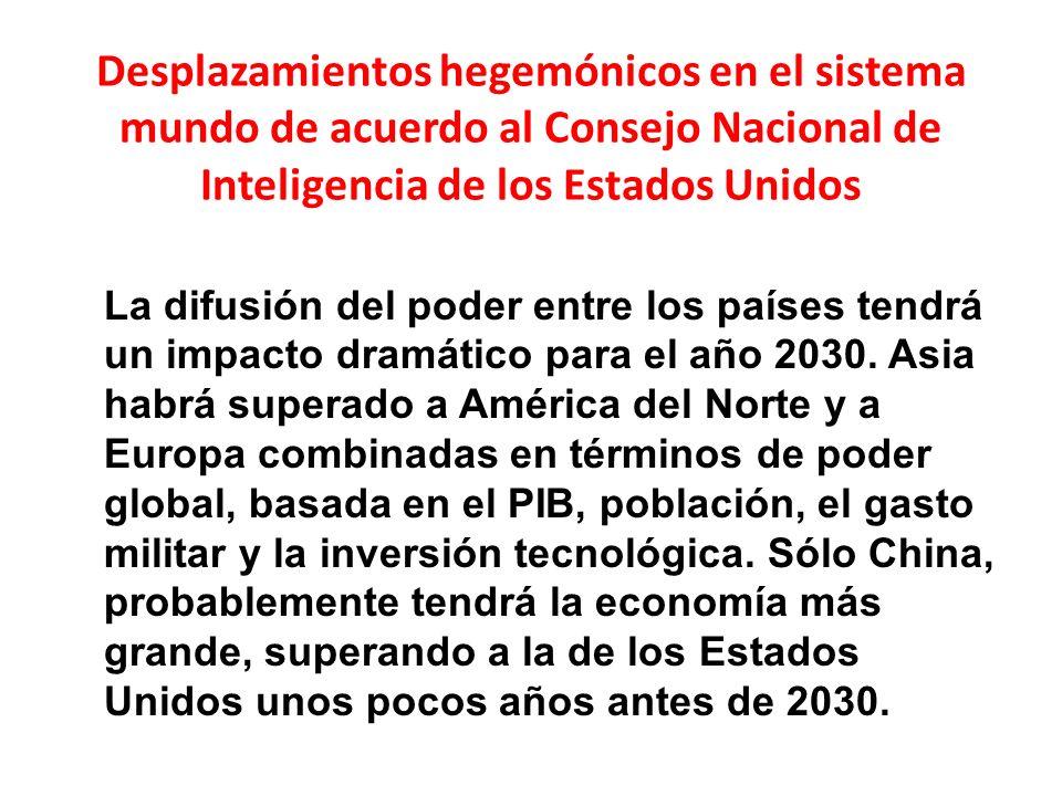 Desplazamientos hegemónicos en el sistema mundo de acuerdo al Consejo Nacional de Inteligencia de los Estados Unidos