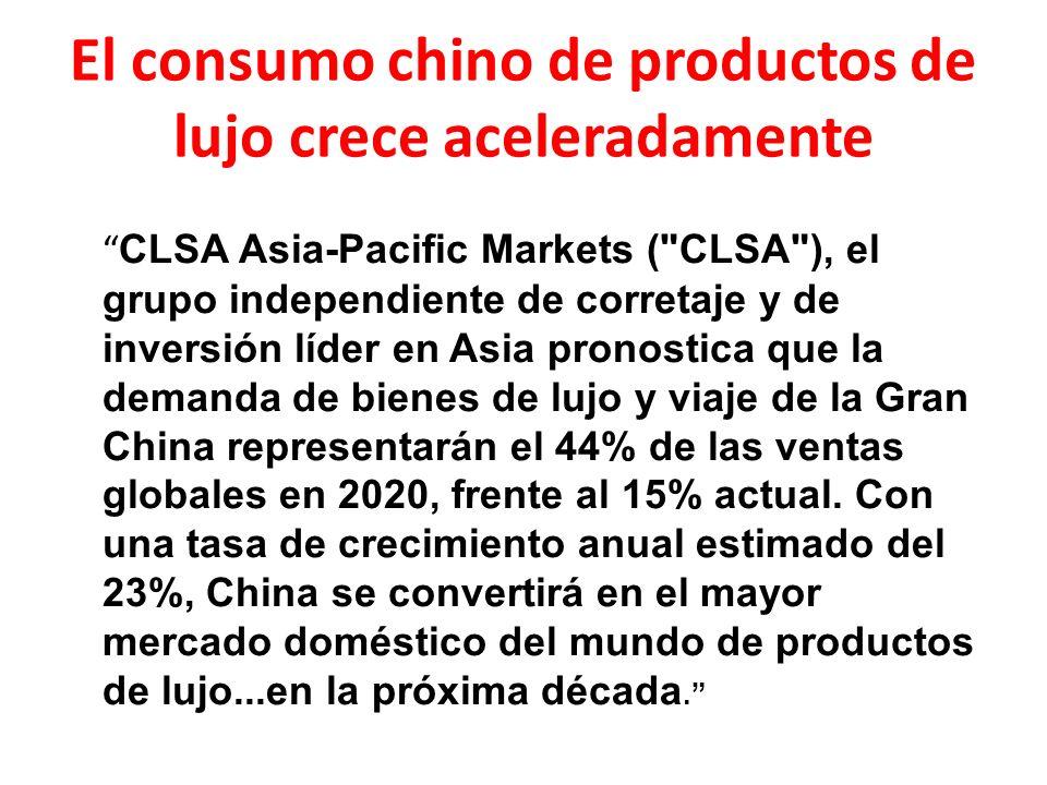 El consumo chino de productos de lujo crece aceleradamente