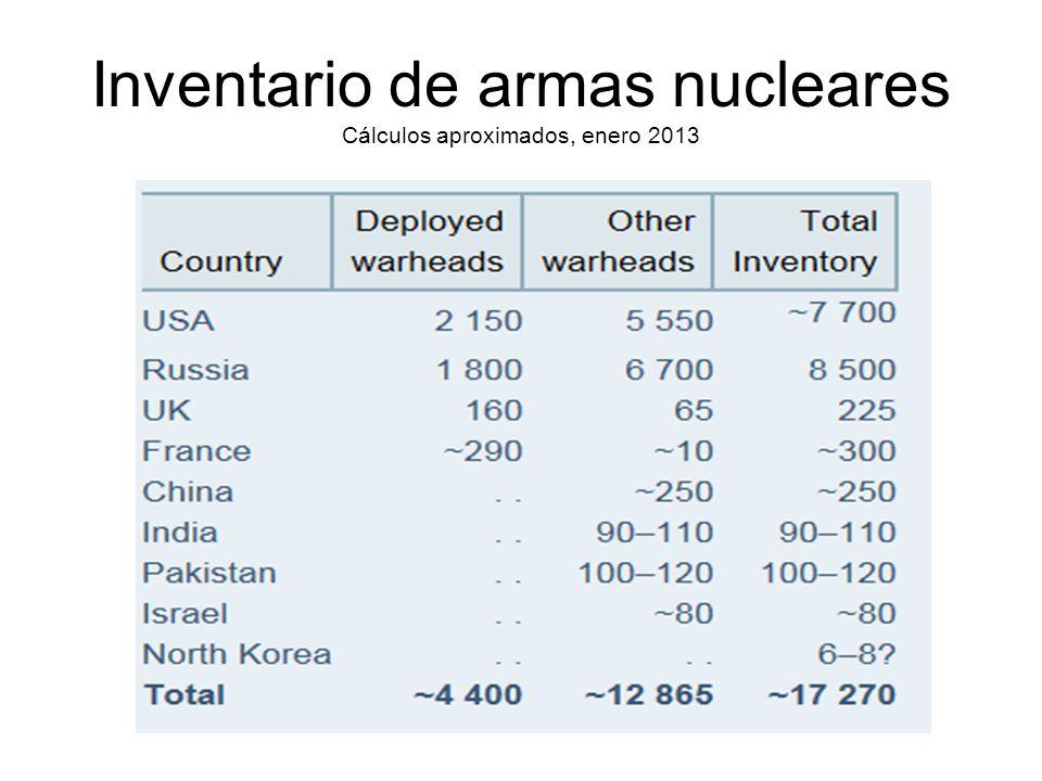 Inventario de armas nucleares Cálculos aproximados, enero 2013