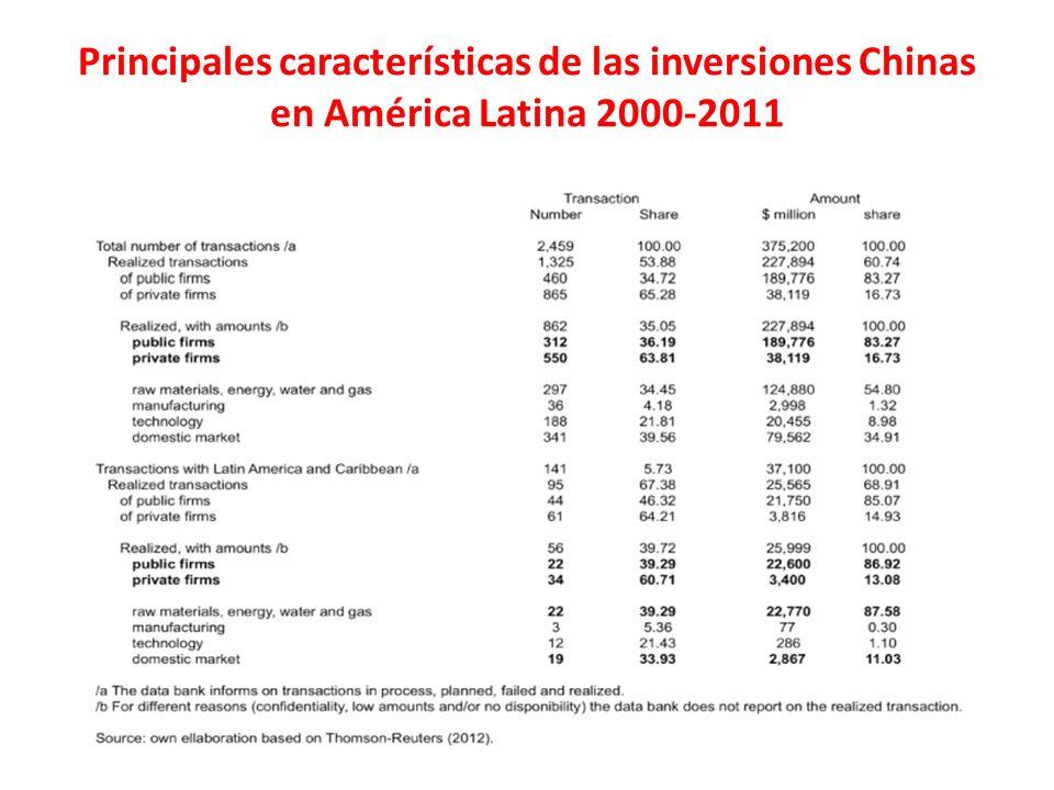 Principales características de las inversiones Chinas en América Latina 2000-2011