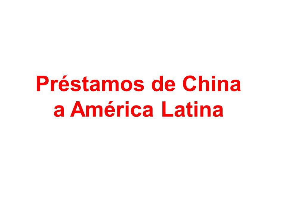 Préstamos de China a América Latina