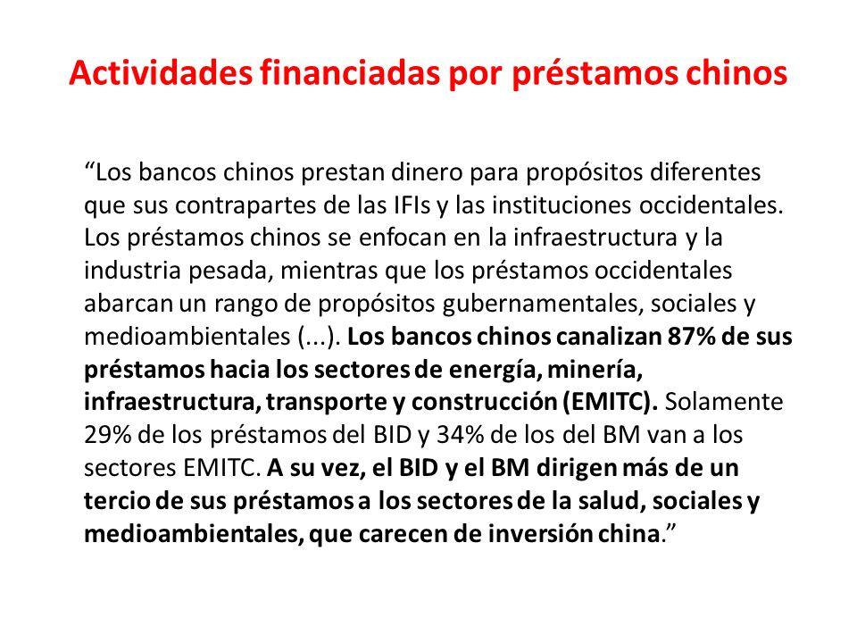 Actividades financiadas por préstamos chinos