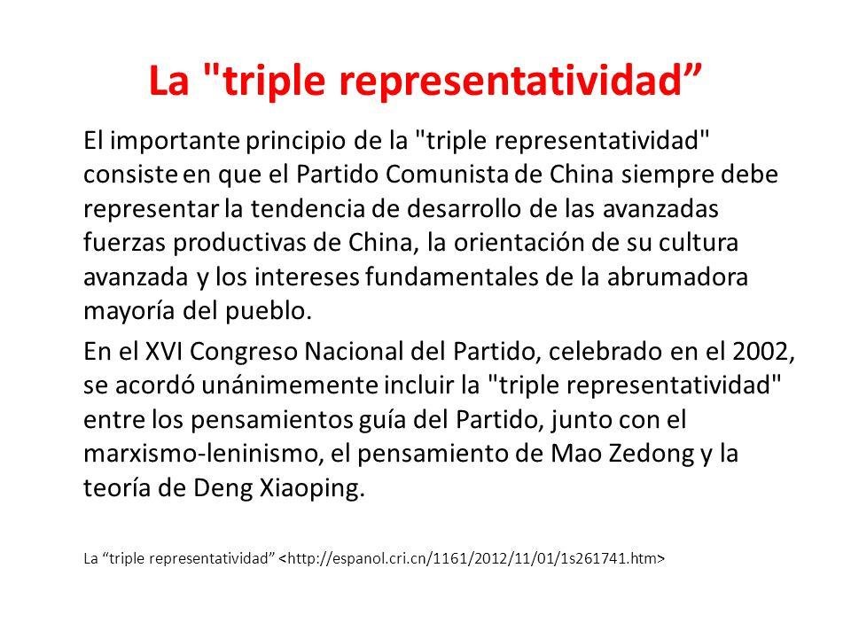La triple representatividad
