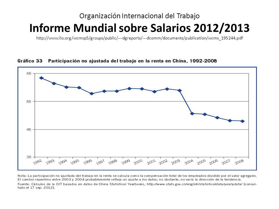Organización Internacional del Trabajo Informe Mundial sobre Salarios 2012/2013 http://www.ilo.org/wcmsp5/groups/public/---dgreports/---dcomm/documents/publication/wcms_195244.pdf