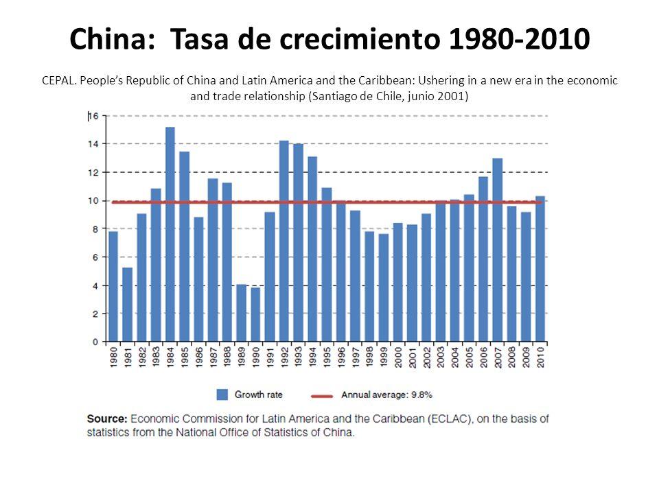 China: Tasa de crecimiento 1980-2010 CEPAL
