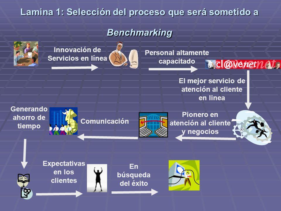 Lamina 1: Selección del proceso que será sometido a Benchmarking