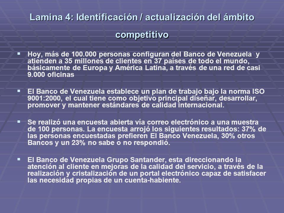 Lamina 4: Identificación / actualización del ámbito competitivo