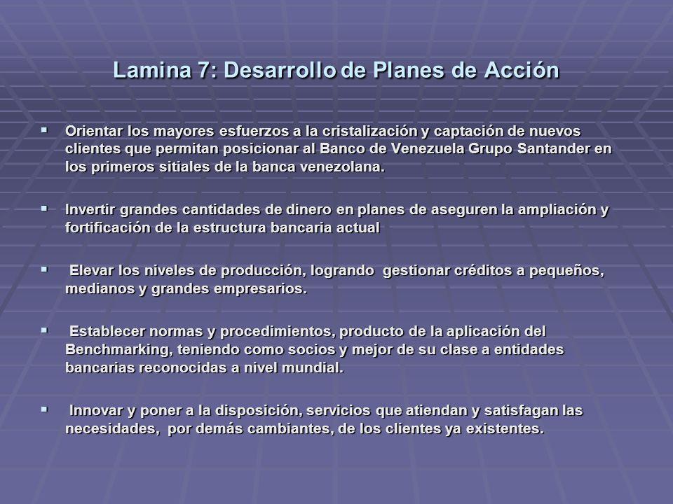 Lamina 7: Desarrollo de Planes de Acción