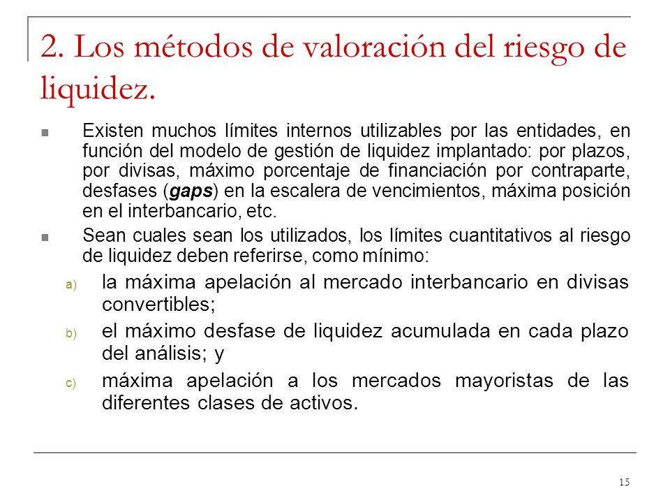 2. Los métodos de valoración del riesgo de liquidez.