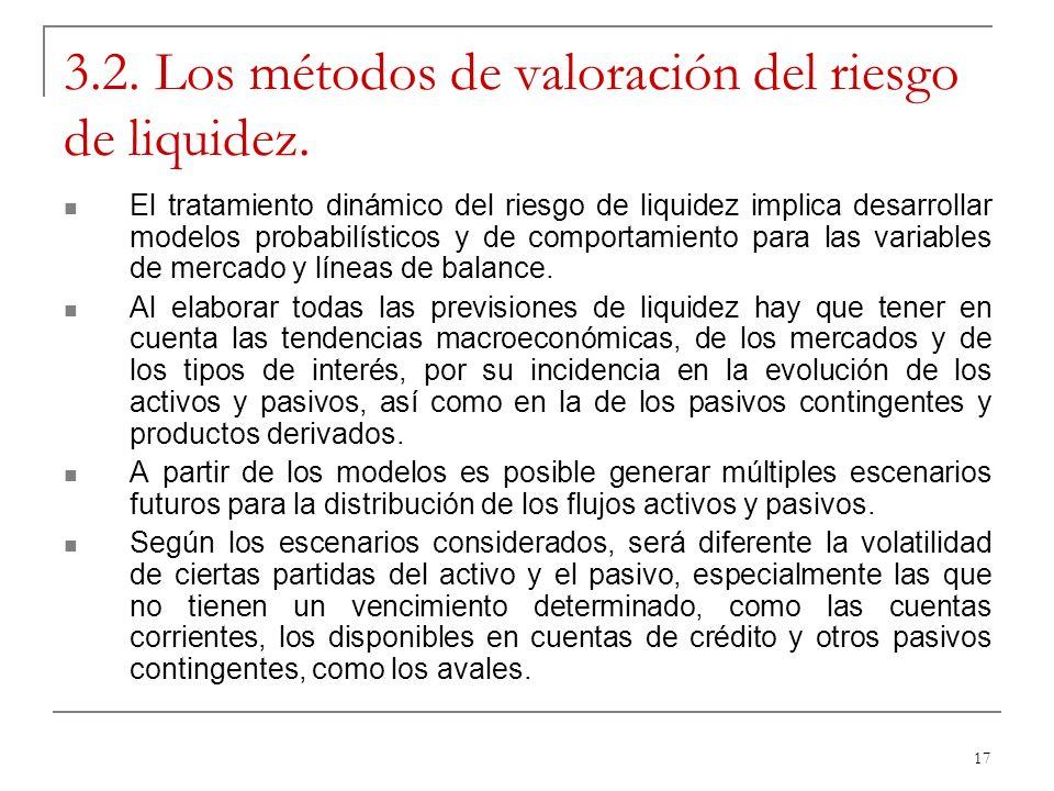 3.2. Los métodos de valoración del riesgo de liquidez.