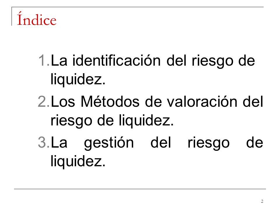 Índice La identificación del riesgo de liquidez.