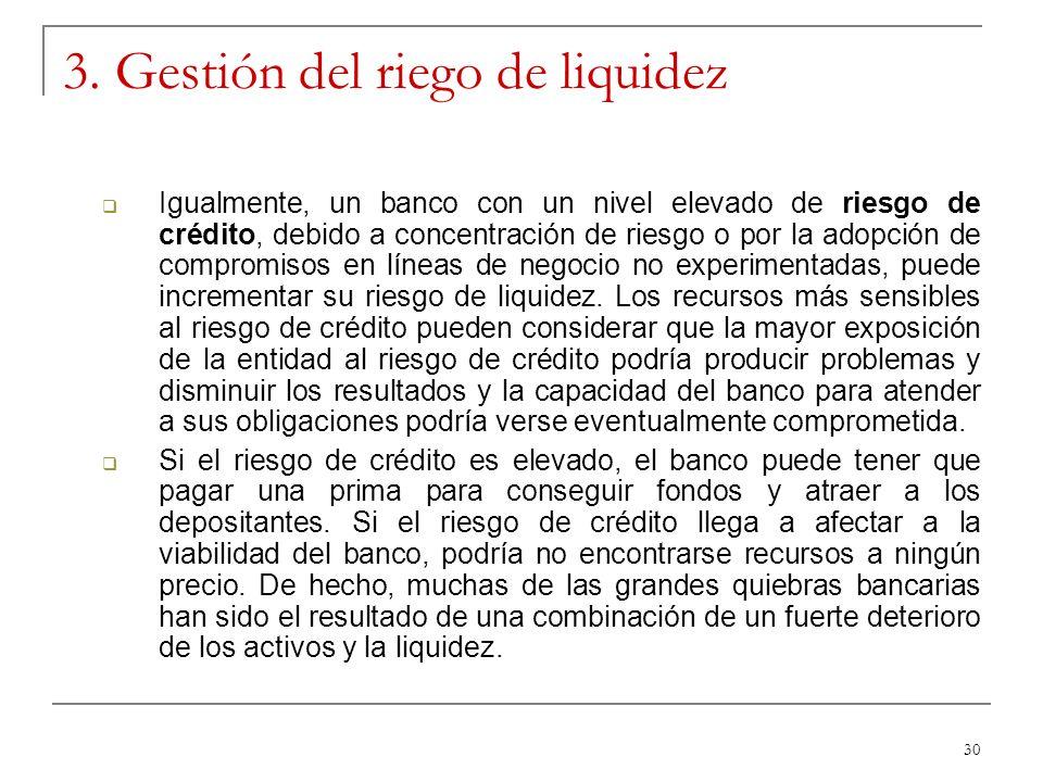3. Gestión del riego de liquidez
