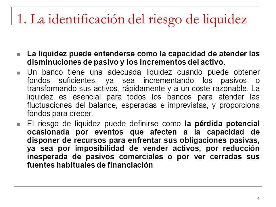 1. La identificación del riesgo de liquidez