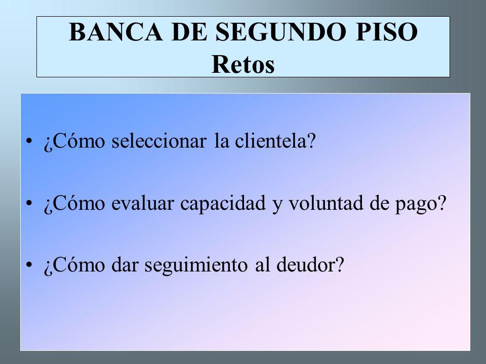 BANCA DE SEGUNDO PISO Retos