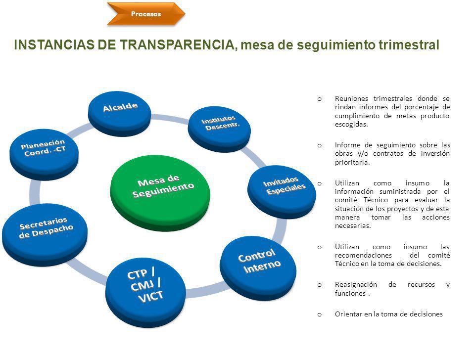 INSTANCIAS DE TRANSPARENCIA, mesa de seguimiento trimestral