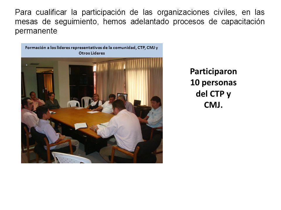 Participaron 10 personas del CTP y CMJ.