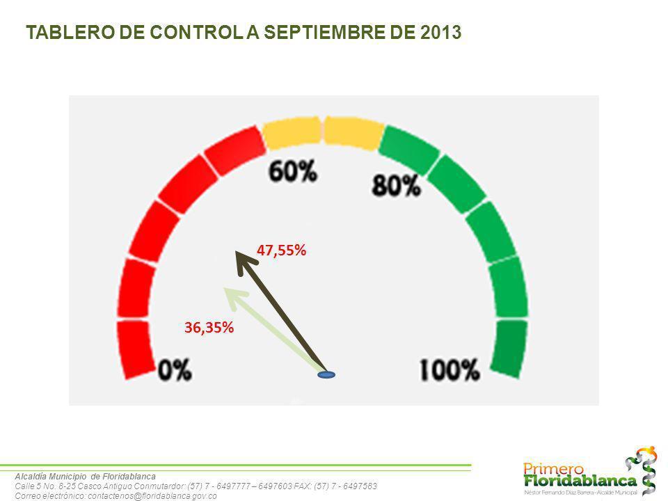 TABLERO DE CONTROL A SEPTIEMBRE DE 2013