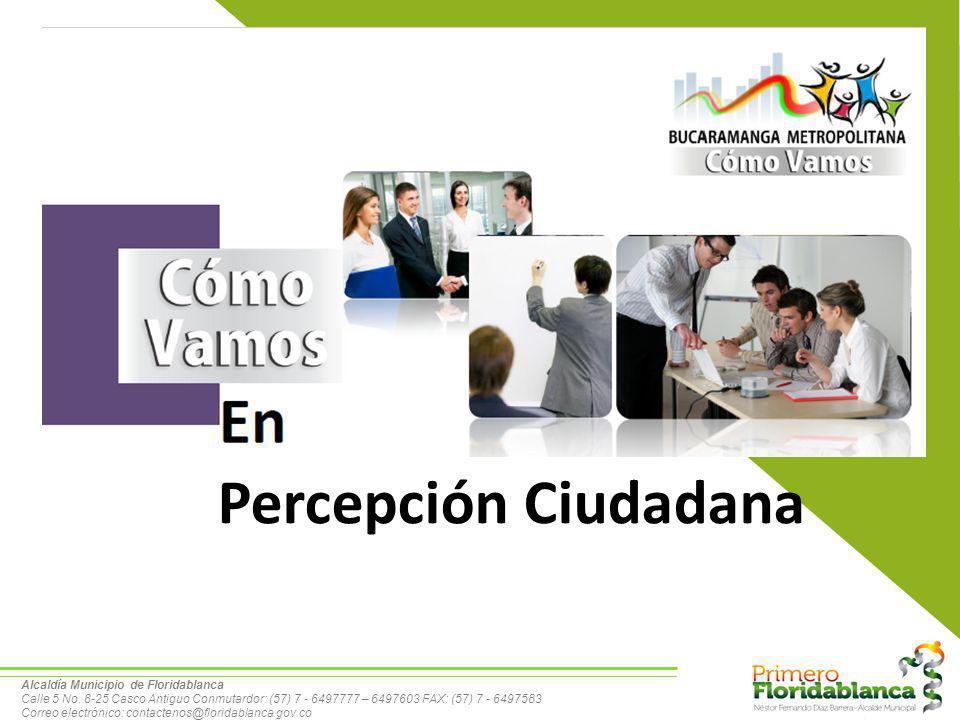 SISTEMA DE SEGUIMIENTO IMPACTO Percepción Ciudadana