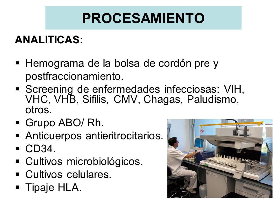 PROCESAMIENTO ANALITICAS: Hemograma de la bolsa de cordón pre y