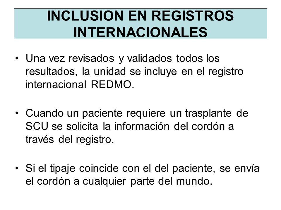 INCLUSION EN REGISTROS INTERNACIONALES