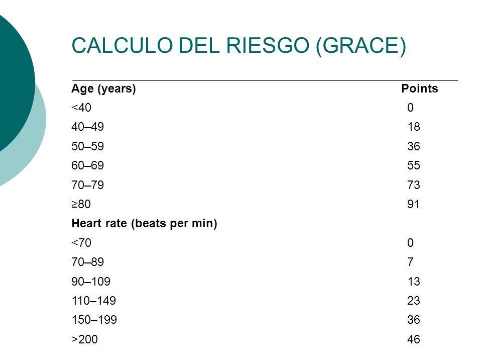 CALCULO DEL RIESGO (GRACE)