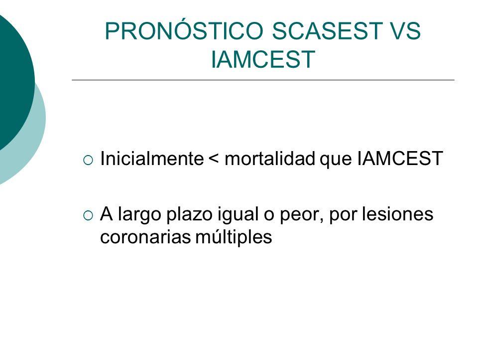 PRONÓSTICO SCASEST VS IAMCEST