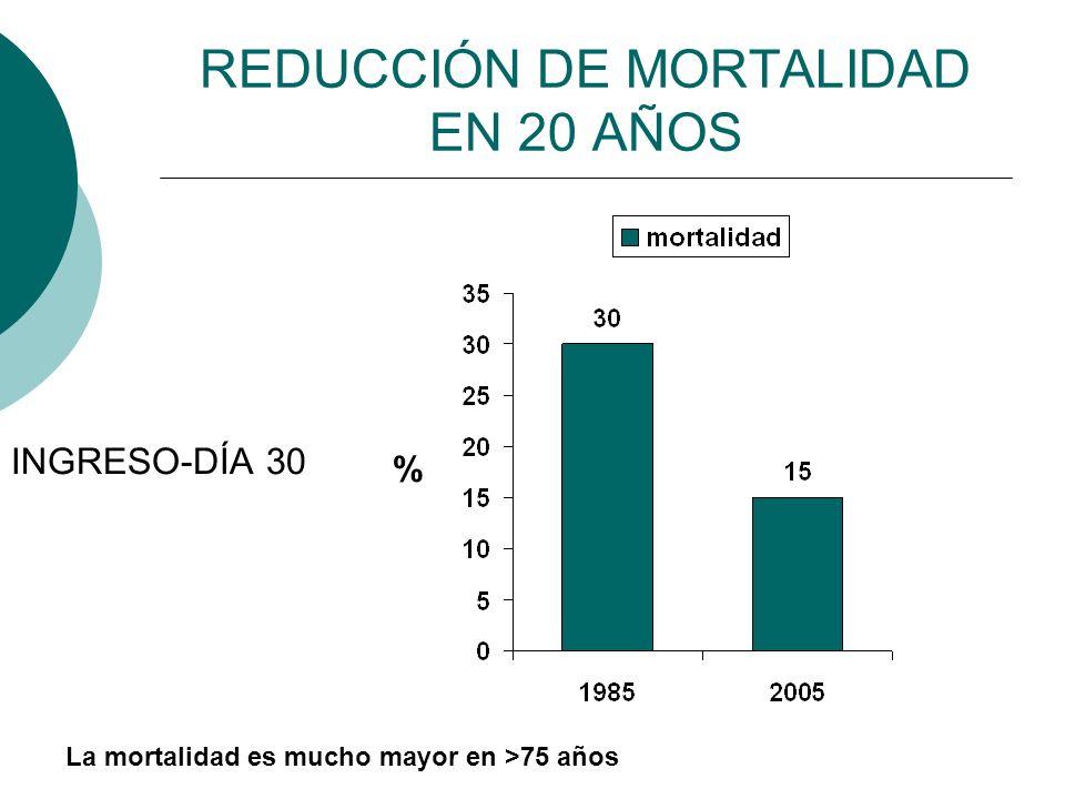 REDUCCIÓN DE MORTALIDAD EN 20 AÑOS