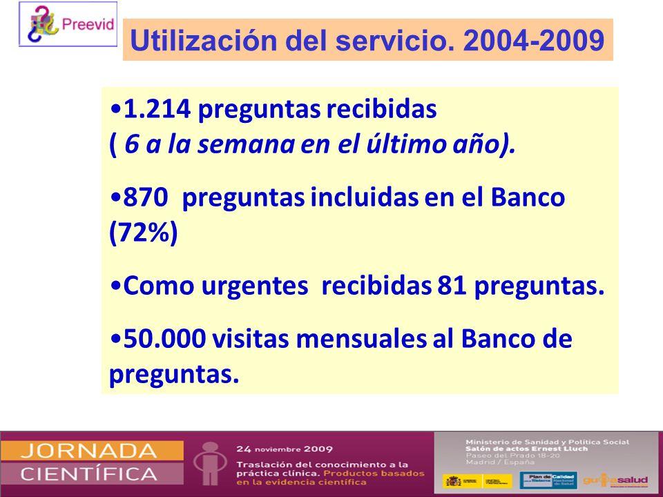 Utilización del servicio. 2004-2009
