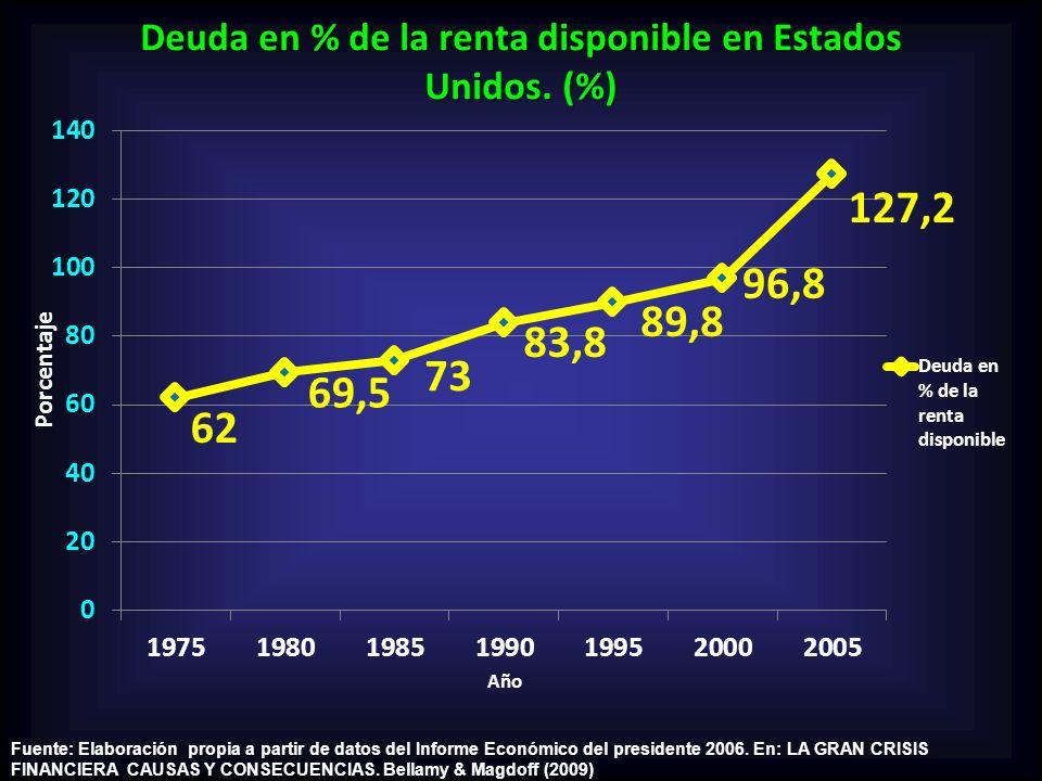 Fuente: Elaboración propia a partir de datos del Informe Económico del presidente 2006.