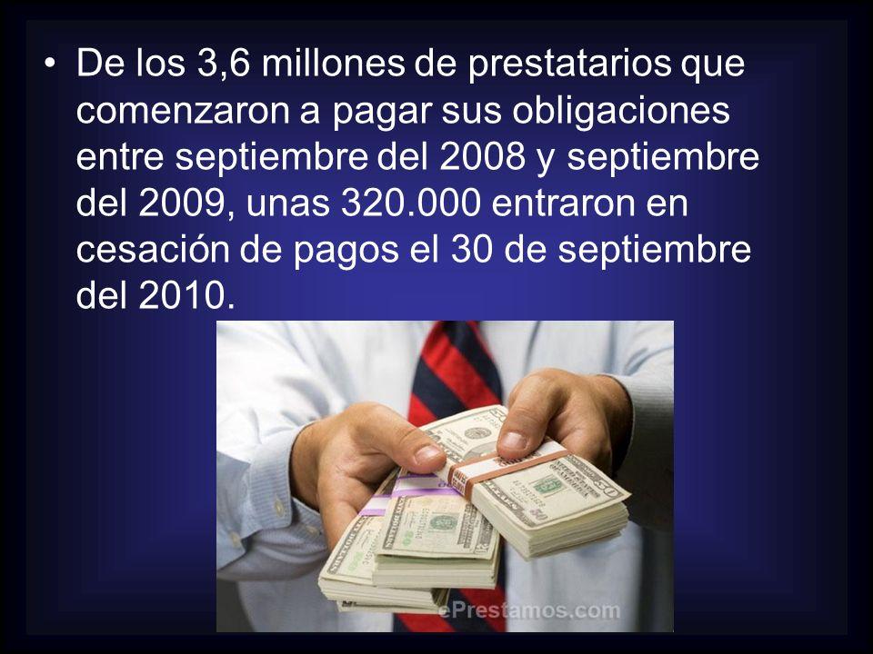 De los 3,6 millones de prestatarios que comenzaron a pagar sus obligaciones entre septiembre del 2008 y septiembre del 2009, unas 320.000 entraron en cesación de pagos el 30 de septiembre del 2010.