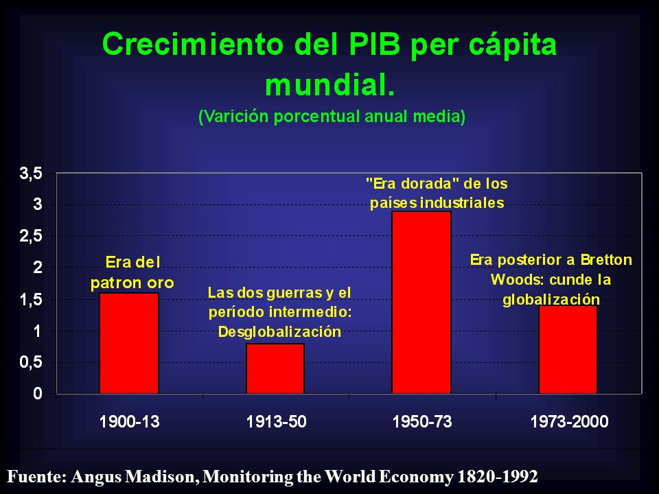 Fuente: Angus Madison, Monitoring the World Economy 1820-1992