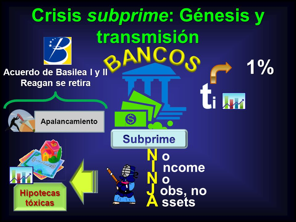 Crisis subprime: Génesis y transmisión