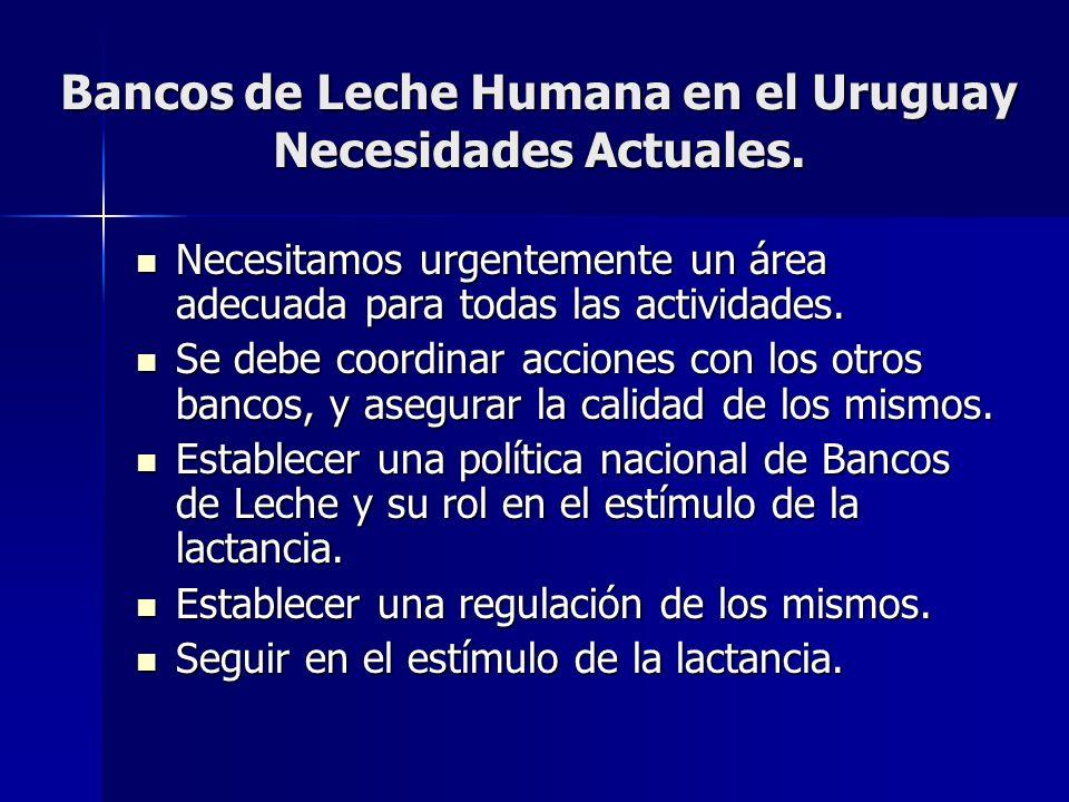 Bancos de Leche Humana en el Uruguay Necesidades Actuales.